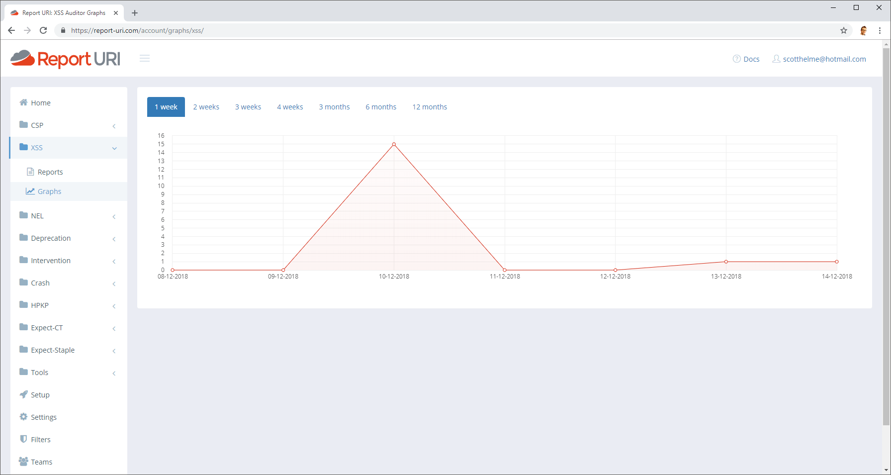 XSS Auditor Graphs view